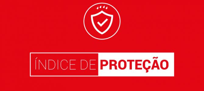 Índice de proteção (IP)